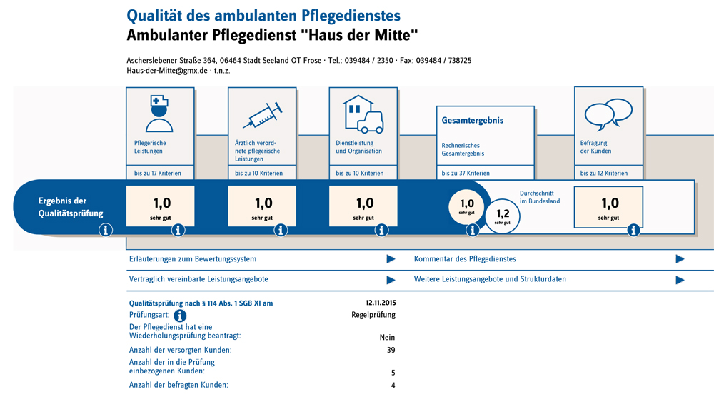 Pflegenote Transparenzbericht